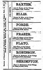 Burr Plato election ballot